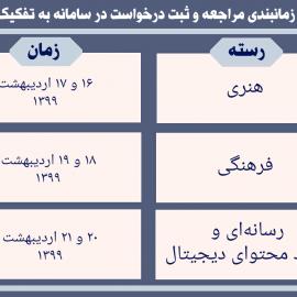 فراخوان ثبت اطلاعات صاحبان مشاغل فرهنگیِ آسیب دیده از کرونا +جدول زمانبندی